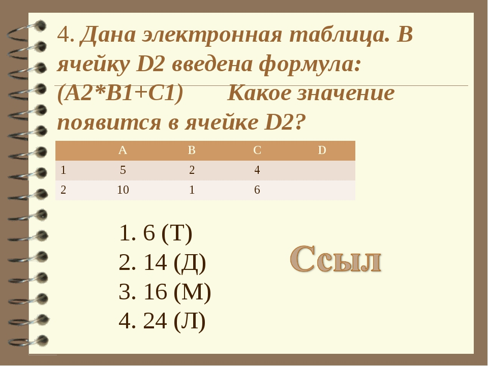 4. Дана электронная таблица. В ячейку D2 введена формула: (A2*B1+C1) Какое зн...
