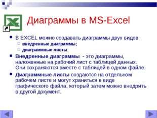Диаграммы в MS-Excel В EXCEL можно создавать диаграммы двух видов: внедренные