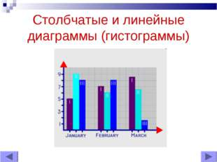 Столбчатые и линейные диаграммы (гистограммы)