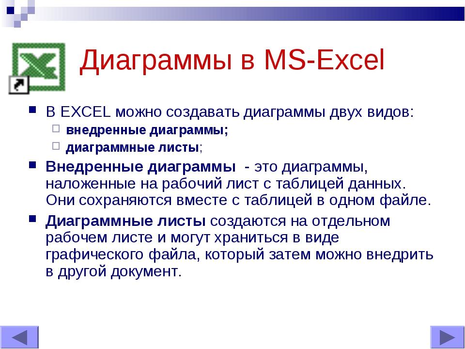 Диаграммы в MS-Excel В EXCEL можно создавать диаграммы двух видов: внедренные...