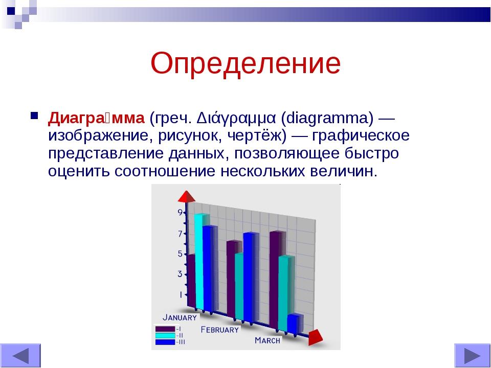 Определение Диагра́мма (греч. Διάγραμμα (diagramma) — изображение, рисунок, ч...