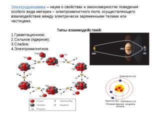 Электродинамика – наука о свойствах и закономерностях поведения особого вида