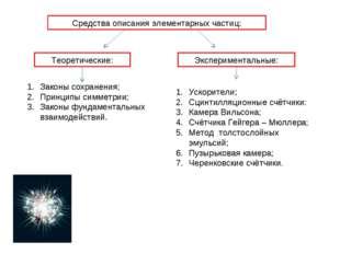 Средства описания элементарных частиц: Теоретические: Экспериментальные: Зако