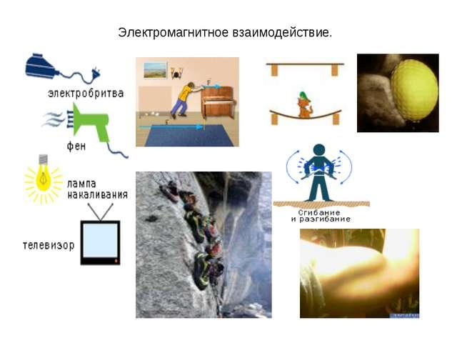 Электромагнитное взаимодействие.