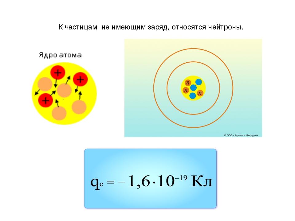 К частицам, не имеющим заряд, относятся нейтроны.
