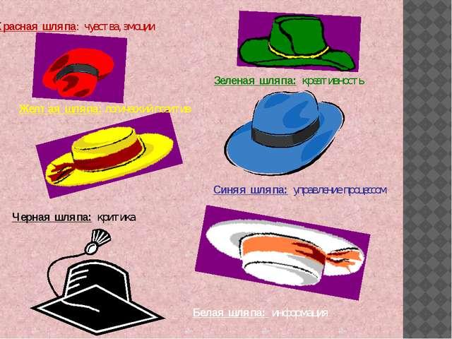 Белая шляпа: информация Красная шляпа: чувства, эмоции Черная шляпа: критика...