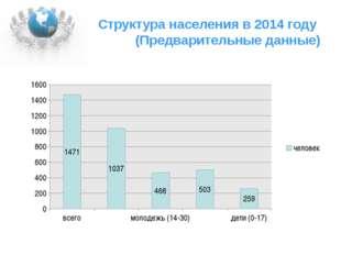 Структура населения в 2014 году (Предварительные данные)