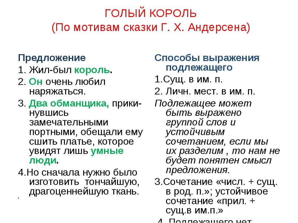 ГОЛЫЙ КОРОЛЬ (По мотивам сказки Г. X. Андерсена) Предложение 1. Жил-был корол...