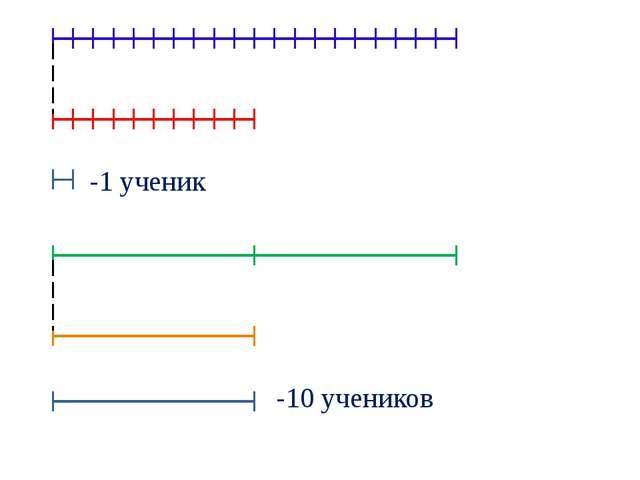 -1 ученик -10 учеников