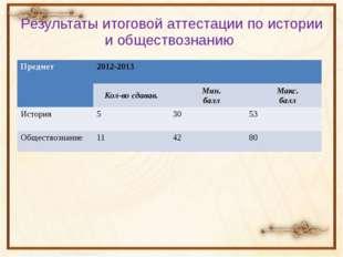 Результаты итоговой аттестации по истории и обществознанию Предмет 2012-2013