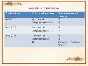 Участие в олимпиадах Учебный год Школьный уровень Муниципальный уровень 2010-
