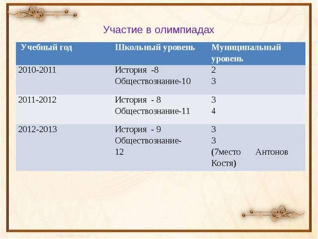 Участие в олимпиадах Учебный год Школьный уровень Муниципальный уровень 2010-...
