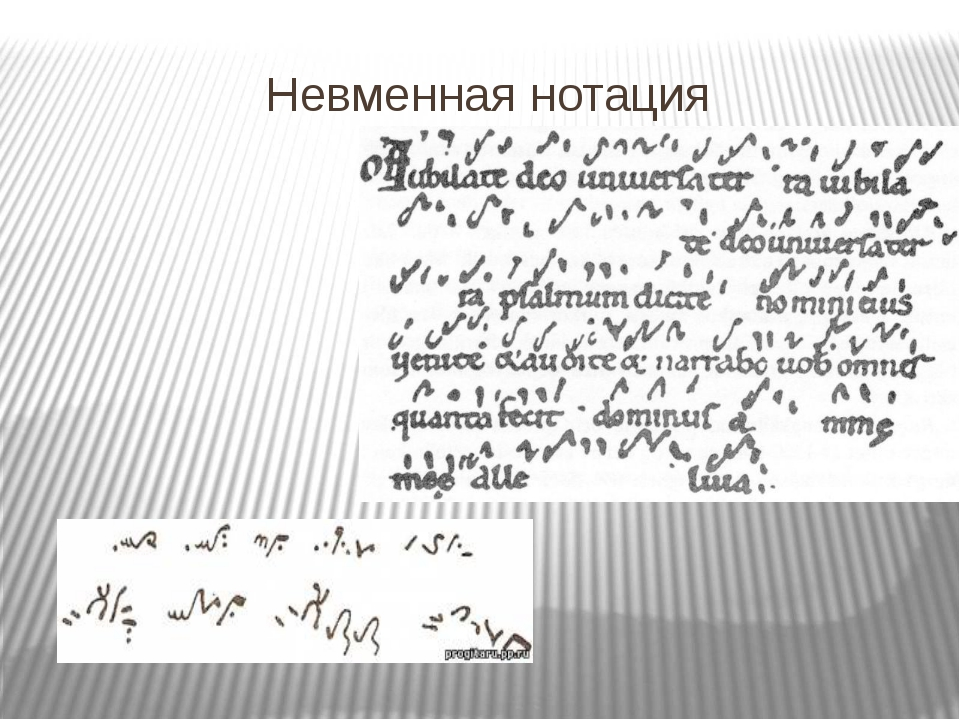 Невменная нотация