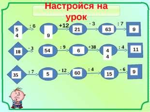 Настройся на урок 54 : 6 +12 · 3 : 7 18 · 3 : 9 +38 : 4 35 : 7 · 12 : 4  6 9