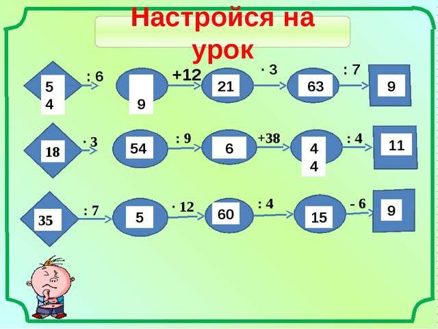 Настройся на урок 54 : 6 +12 · 3 : 7 18 · 3 : 9 +38 : 4 35 : 7 · 12 : 4  6 9...