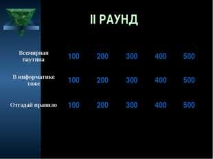 II РАУНД Всемирная паутина100200300400500 В информатике тоже100200300