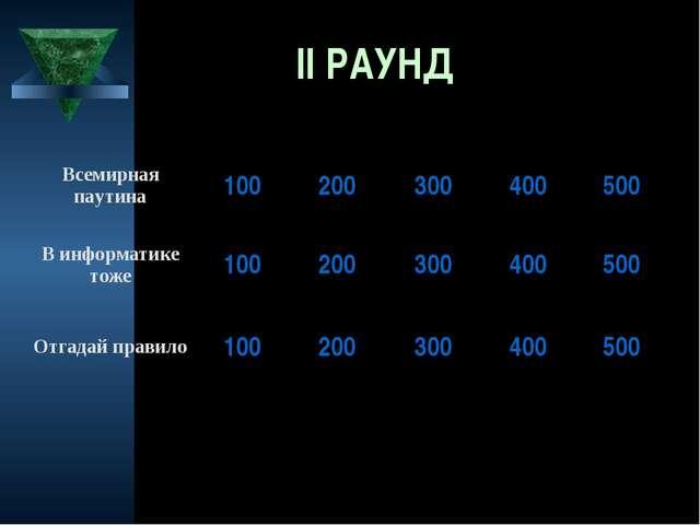 II РАУНД Всемирная паутина100200300400500 В информатике тоже100200300...