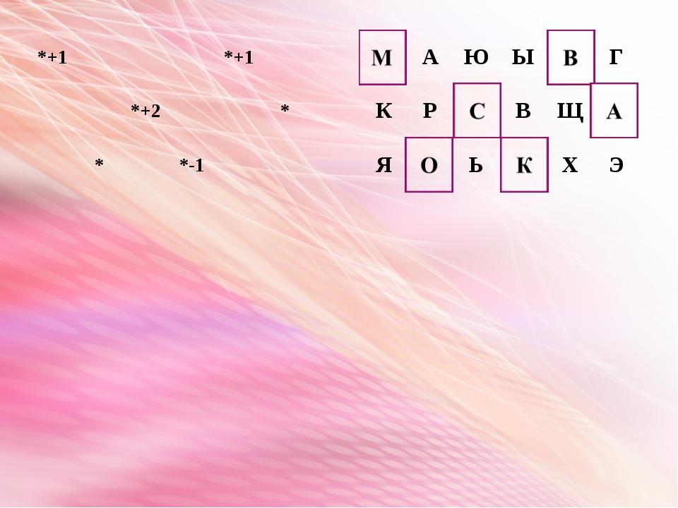 *+1 *+1 *+2 * * *-1 Л А Ю Ы Б Г К Р П В Щ А Я О Ь Л Х Э