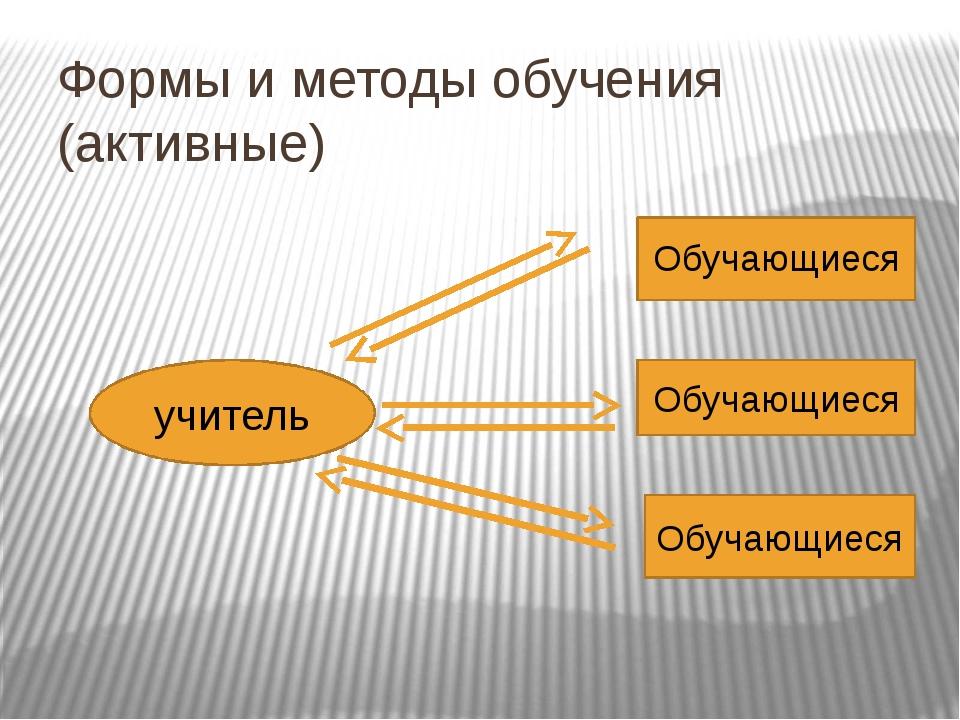 Формы и методы обучения (активные) учитель Обучающиеся Обучающиеся Обучающиеся