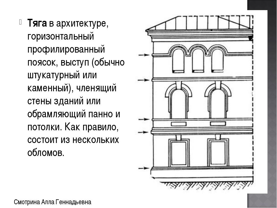 Тяга в архитектуре, горизонтальный профилированный поясок, выступ (обычно шту...