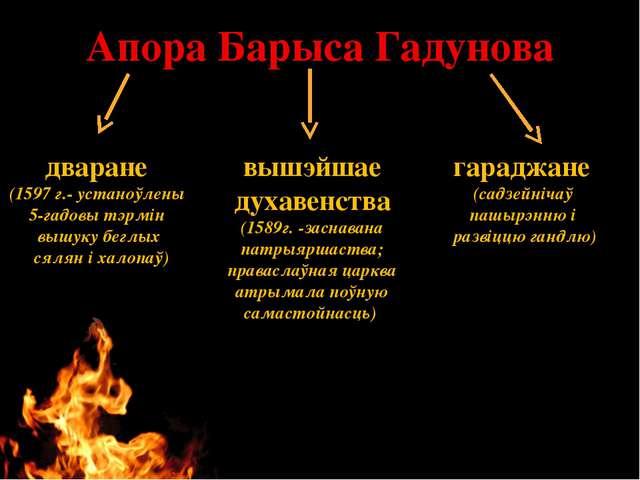 Апора Барыса Гадунова дваране (1597 г.- устаноўлены 5-гадовы тэрмін вышуку бе...