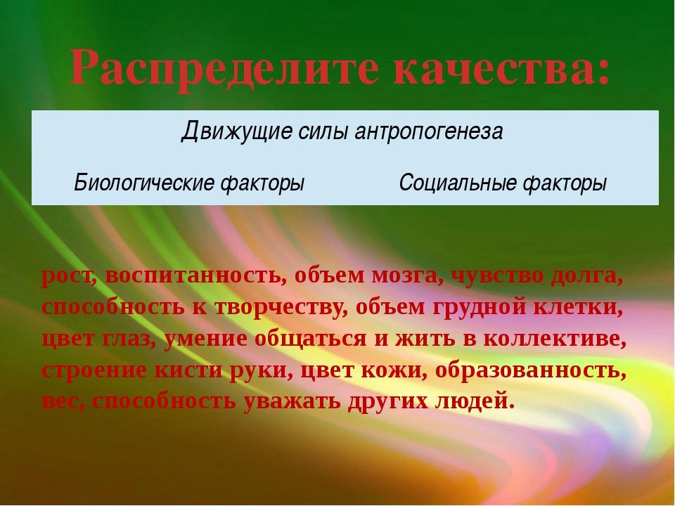Распределите качества: рост, воспитанность, объем мозга, чувство долга, спосо...