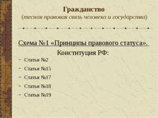 Гражданство (тесная правовая связь человека и государства)  Схема №1 «Принци