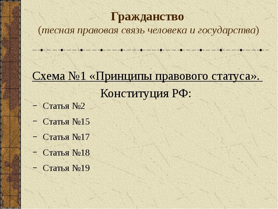 Гражданство (тесная правовая связь человека и государства)  Схема №1 «Принци...