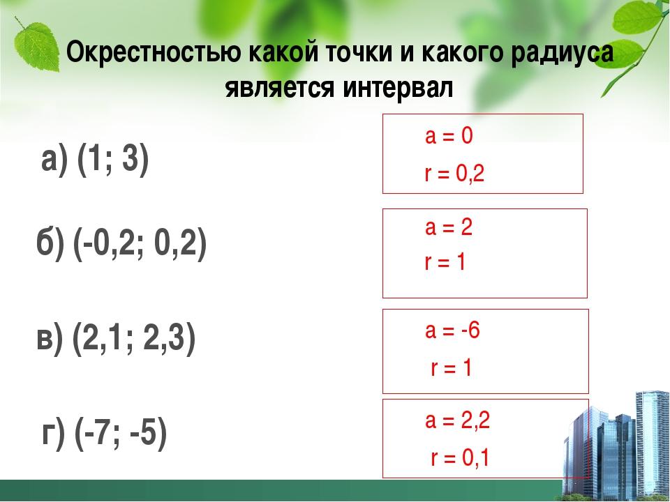 Окрестностью какой точки и какого радиуса является интервал а) (1; 3) б) (-0,...