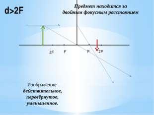 d>2F Предмет находится за двойным фокусным расстоянием Изображение действител