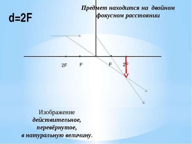 d=2F Предмет находится на двойном фокусном расстоянии Изображение действитель...
