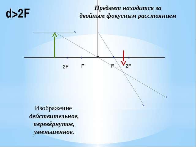 d>2F Предмет находится за двойным фокусным расстоянием Изображение действител...