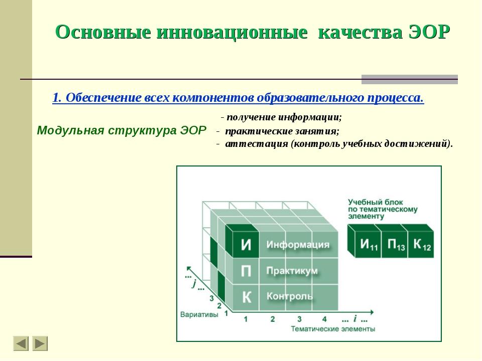 1. Обеспечение всех компонентов образовательного процесса. - получение информ...