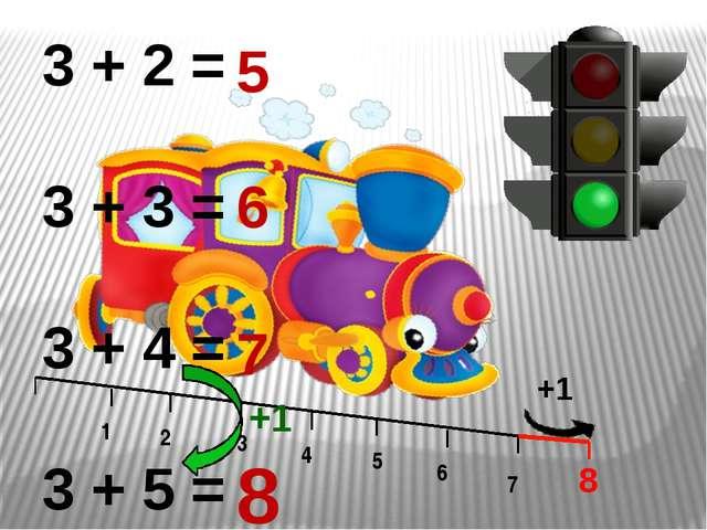+1 +1 8 1 2 3 4 5 6 7 8 3 + 2 = 3 + 3 = 3 + 4 = 3 + 5 = 5 7 6