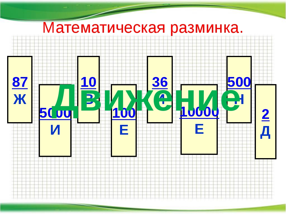 Математическая разминка. http://aida.ucoz.ru 87 Ж 5000 И 10 В 100 Е 36 И 1000...