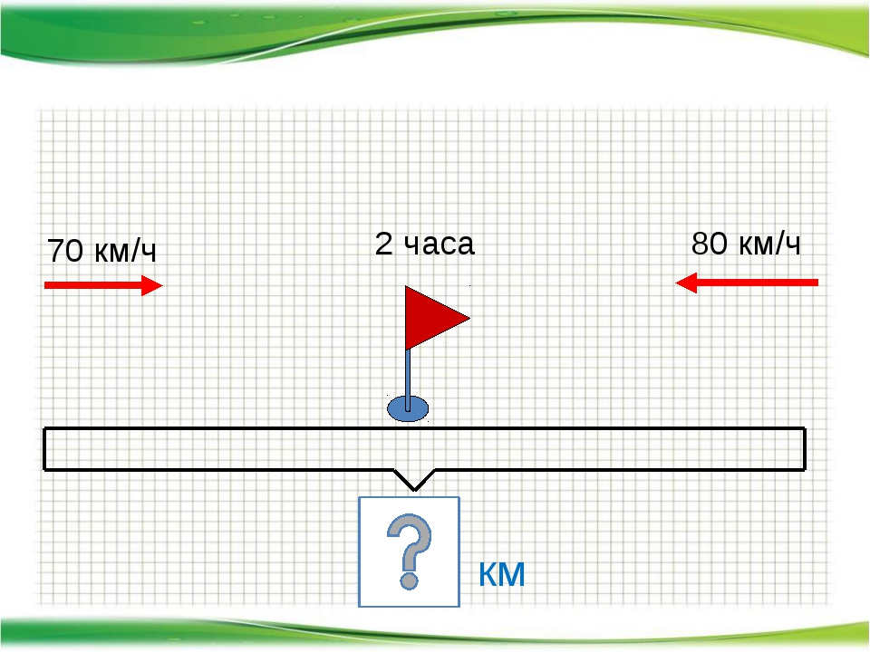 http://aida.ucoz.ru 80 км/ч 2 часа 70 км/ч км