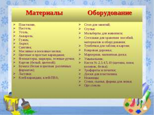 МатериалыОборудование Пластилин, Пастель; Уголь; Акварель; Гуашь; Акрил; Сан
