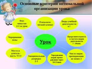 Основные критерии оптимальной организации урока Психологи- ческий климат Физ-