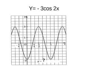 Y= - 3cos 2x