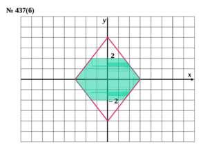 № 437(б) 2 – 2