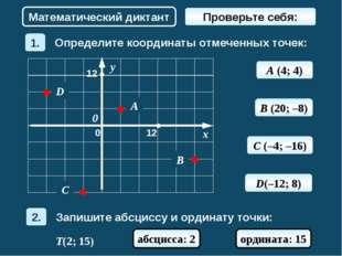 A (4; 4) Математический диктант B (20; –8) C (–4; –16) D(–12; 8) T(2; 15) абс