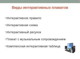 Виды интерактивных плакатов Интерактивное правило Интерактивная схема Интерак