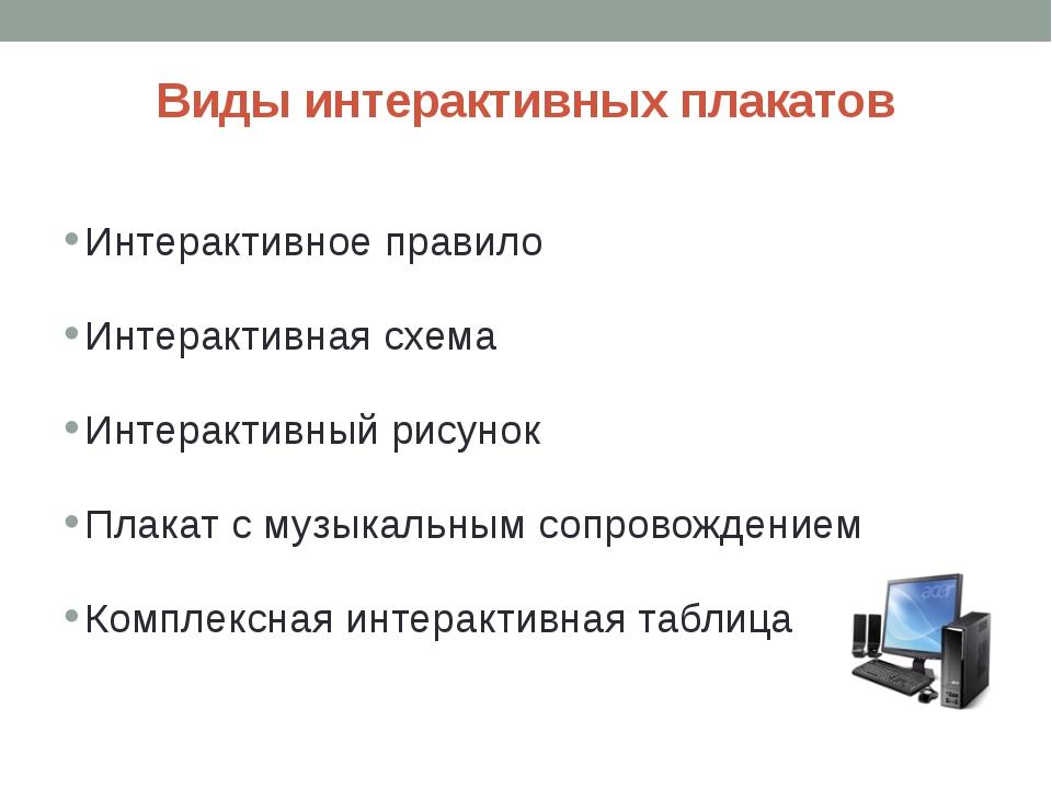 Виды интерактивных плакатов Интерактивное правило Интерактивная схема Интерак...