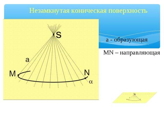 а - образующая MN – направляющая Незамкнутая коническая поверхность