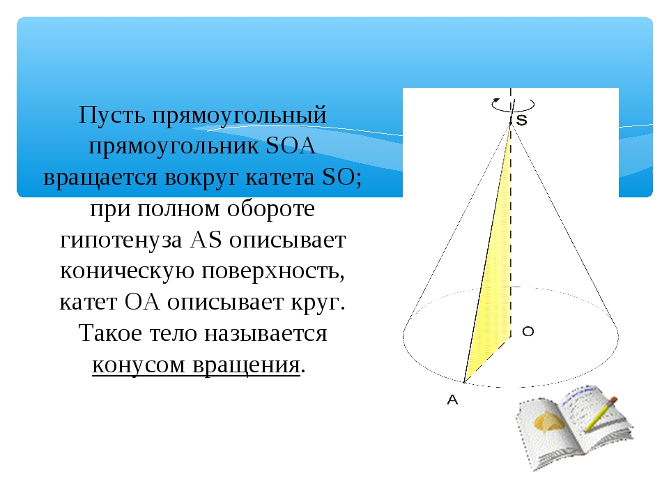 Пусть прямоугольный прямоугольник SOA вращается вокруг катета SO; при полном...
