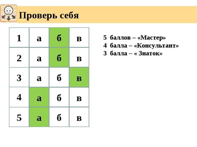 Проверь себя 1 5 4 3 2 а б в а б в а б в а б в а б в 5 баллов – «Мастер» 4 ба...