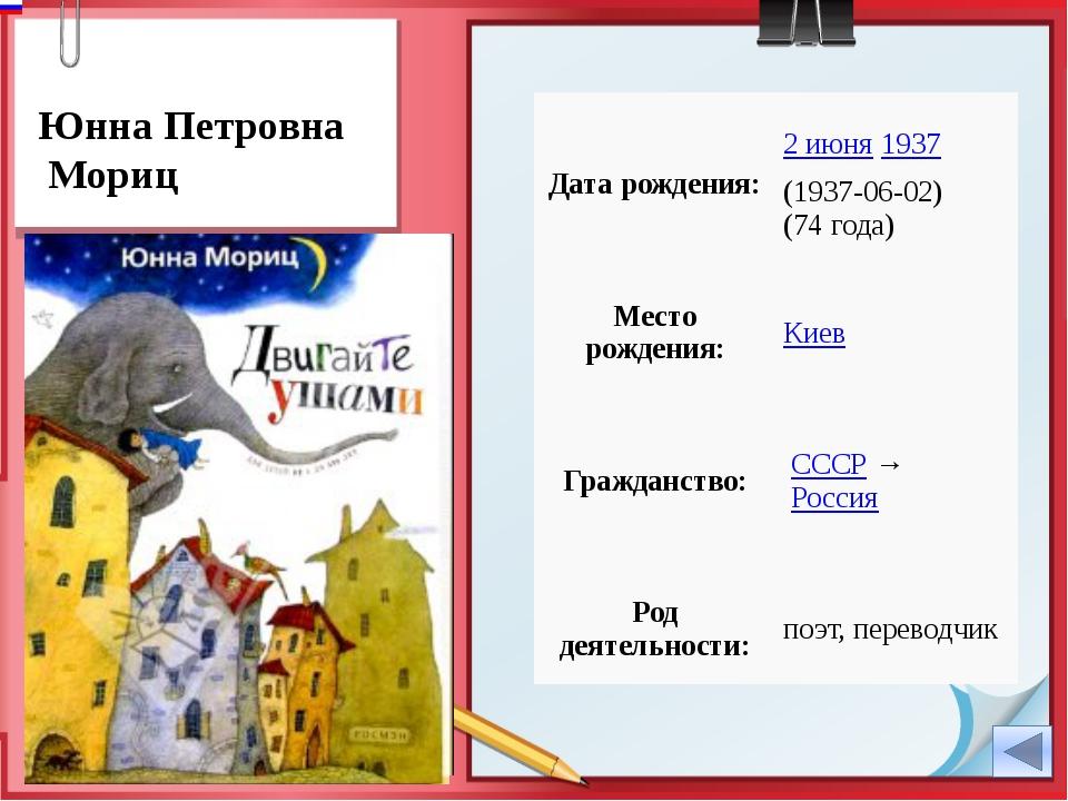 Дмитрий Наркисович Мамин-Сибиряк Псевдоним: Сибиряк Дата рождения: 25октября...