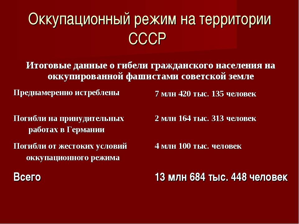 Оккупационный режим на территории СССР Итоговые данные о гибели гражданского...