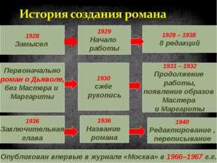 1928 Замысел 1929 Начало работы 1928 – 1938 8 редакций Первоначально роман о