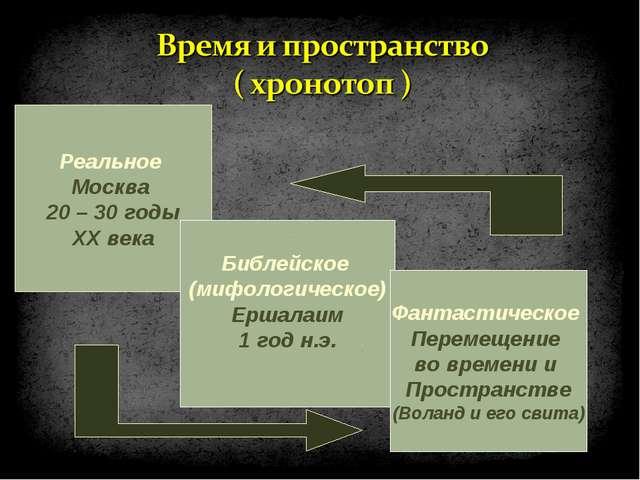 Реальное Москва 20 – 30 годы ХХ века Библейское (мифологическое) Ершалаим 1 г...